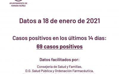 Información sobre datos COVID-19 en Fernán Núñez a 18 de enero de 2021