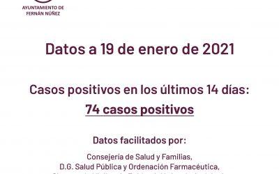 Información sobre datos COVID-19 en Fernán Núñez a 19 de enero de 2021