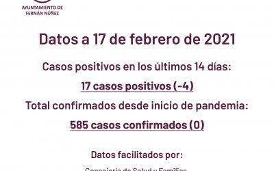 Información sobre datos COVID-19 en Fernán Núñez a 17 de febrero de 2021