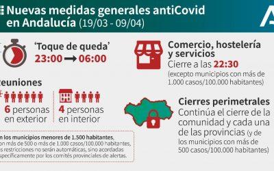 Nuevas medidas COVID-19 en Andalucía desde el 19 de marzo al 9 de abril de 2021